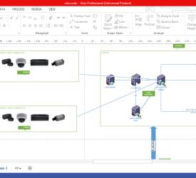 Yazılım Danışmanlığı ve Wowza Media Server Wowza Streaming Engine ile İlgili Bilgi