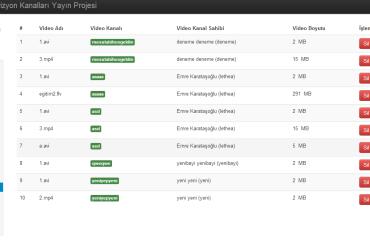 Wowza Media Server Webtv&Iptv Panel V2.0